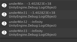 10の32乗のオーダーで-Infinityに