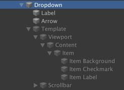 Dropdownのツリー