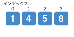 『1』と『4』が確定