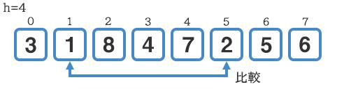 『1』と『2』の比較