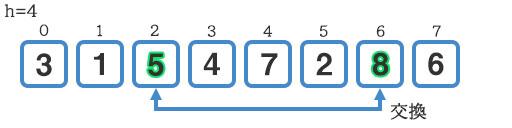 『8』と『5』の交換