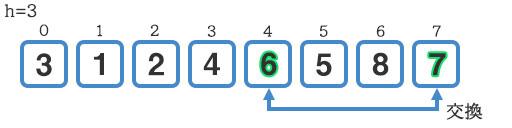 『7』と『6』の交換