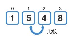 『5』と『4』の比較