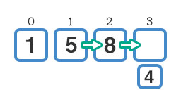対象インデックスの値をキープ