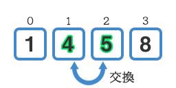 『4』と『5』の交換