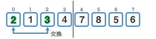 『3』と『2』を交換する