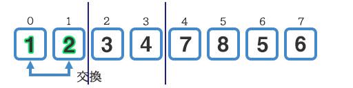 『2』と『1』を交換する