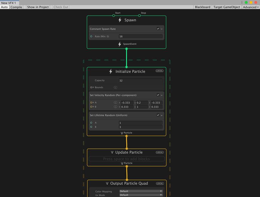 Visual Effect Graphのウィンドウ