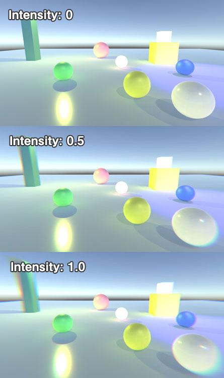 Intensityの比較