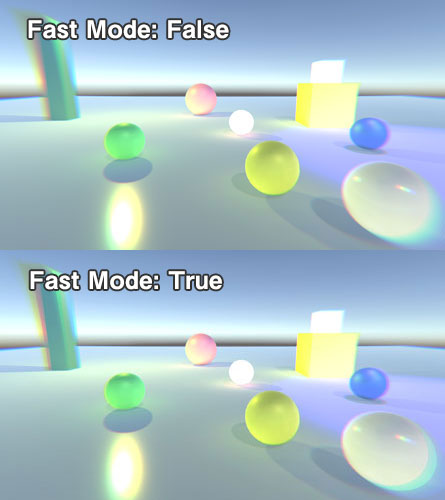 Fast Modeの比較