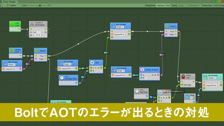 【Unity】Boltで作ったゲームでAOTのエラーが出るときの対処
