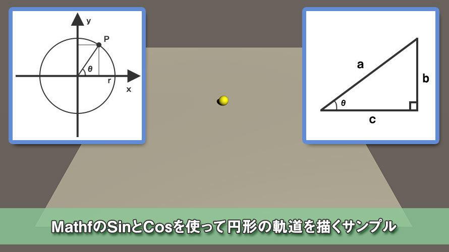 MathfのSinとCosを使って円形の軌道を描くサンプル