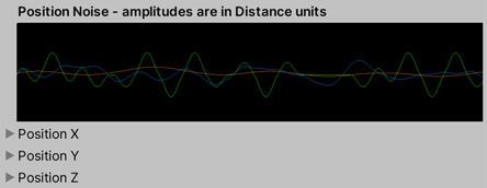 各軸でのノイズを定義